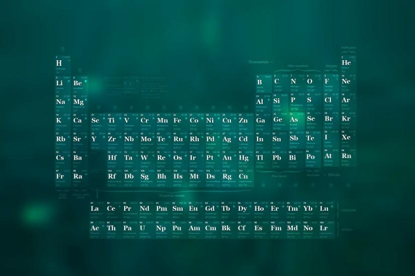chemistry wallpaper 1920x1200 for desktop