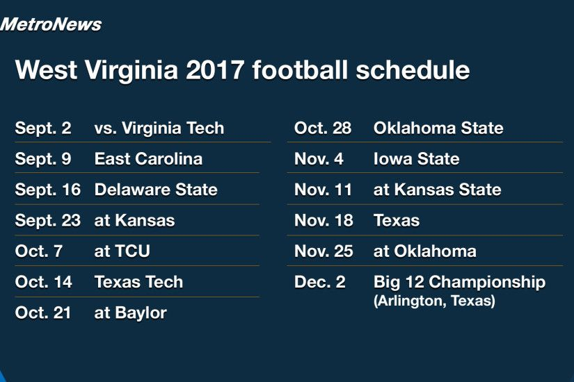 WV MetroNews – Big 12 shuffles 2017 schedule to make way for title game