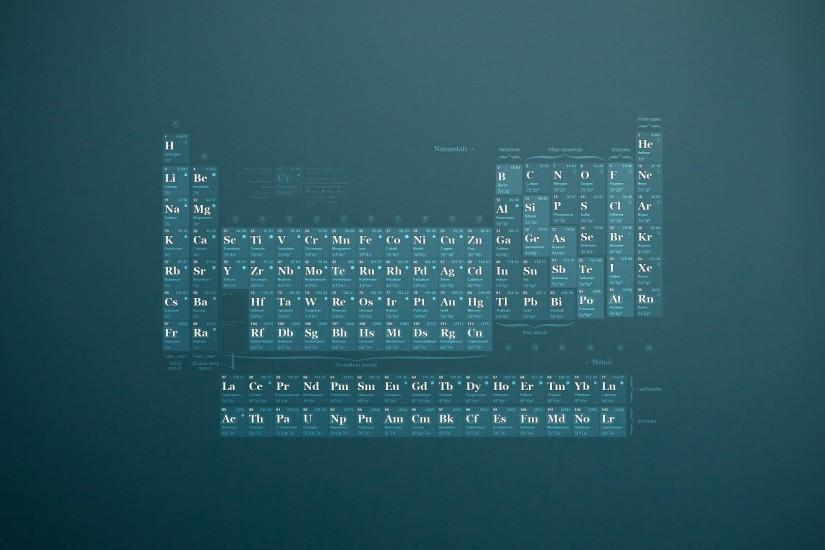 Image - Periodic table wallpaper 2560x1440.png - Elements Wiki