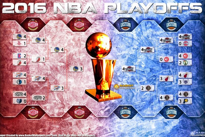 2016 NBA Playoffs Bracket 2880×1800 Wallpaper