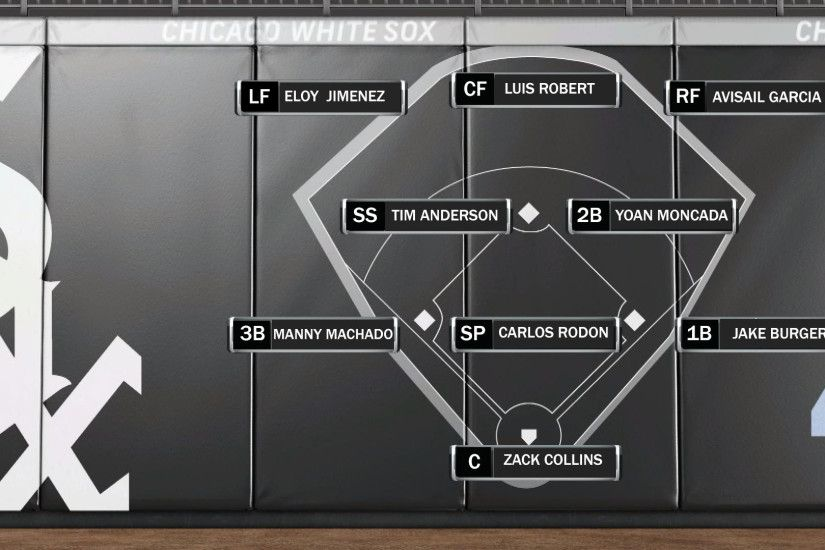 20/20 vision: Dreaming of roster for White Sox next World Series contender  | CSN Chicago