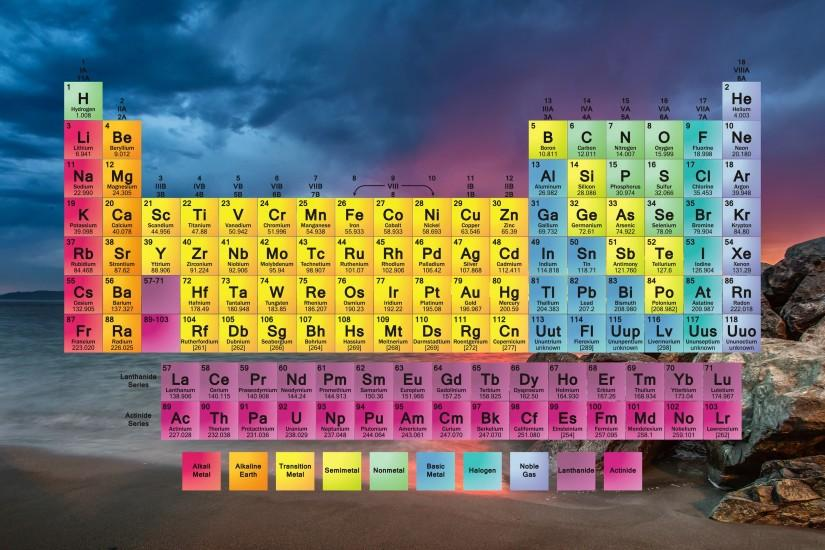 Sharing this awesome 4K Periodic Table Wallpaper I made. Here is a download  .