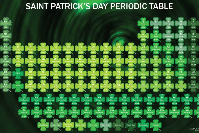 Saint Patrick's Day Periodic Table