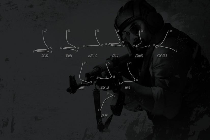 amazing csgo wallpaper 1920x1080