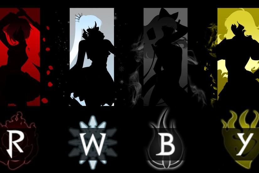 rwby wallpaper 1920x1080 ipad retina