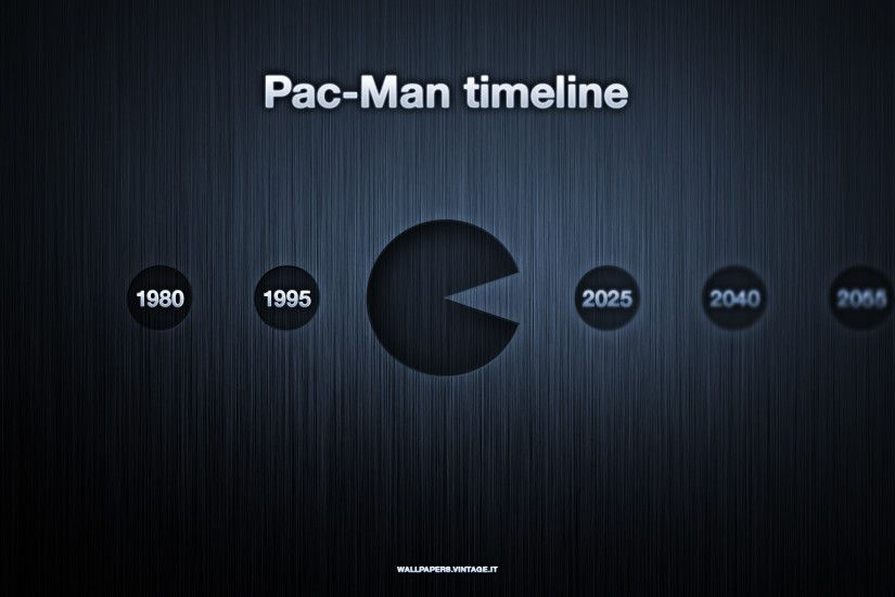 Pac-Man timeline wallpaper (celebrating PAC-MAN's 30th .