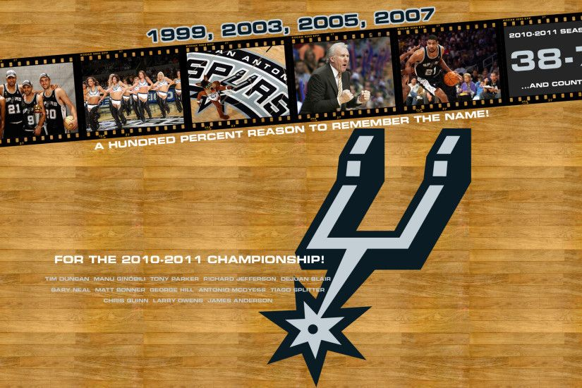 de Spurs | Wallpapers de Spurs | Fondos de escritorio de Spurs .