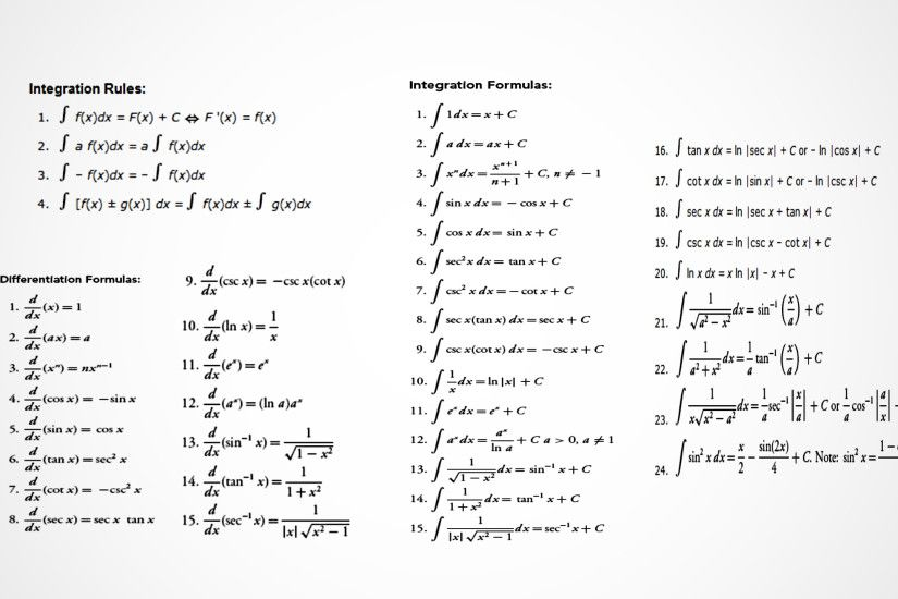 Component All Derivative Rules Quiz Worksheet Calculating Desktop Wallpaper  Similar To This Table Of Integrals Math