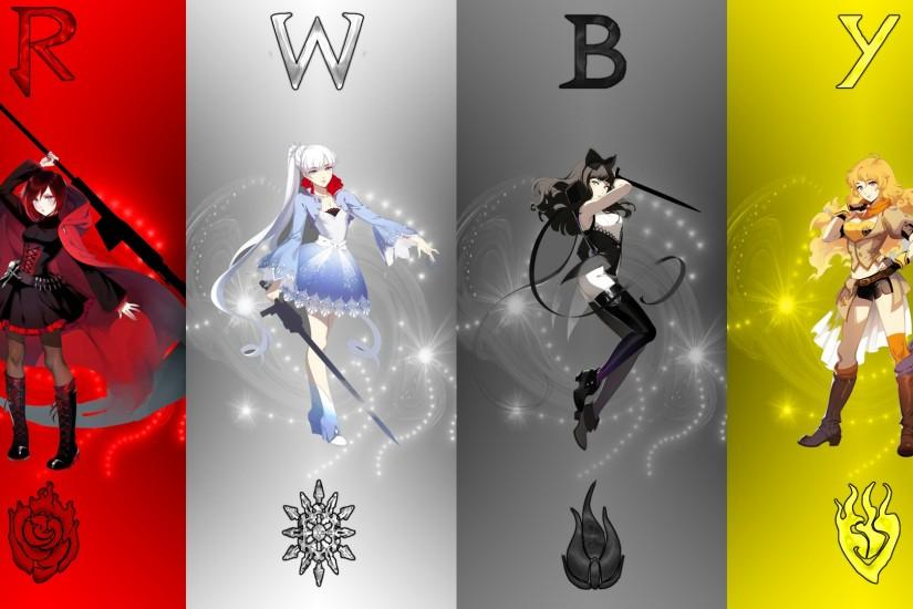 beautiful rwby wallpaper 1920x1080