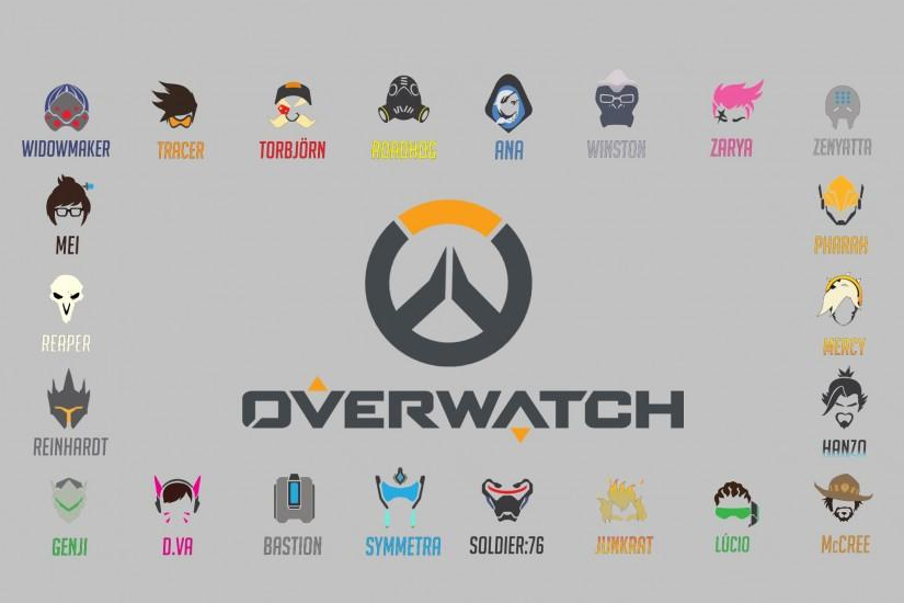 overwatch wallpaper phone 2048x1536 for 4k