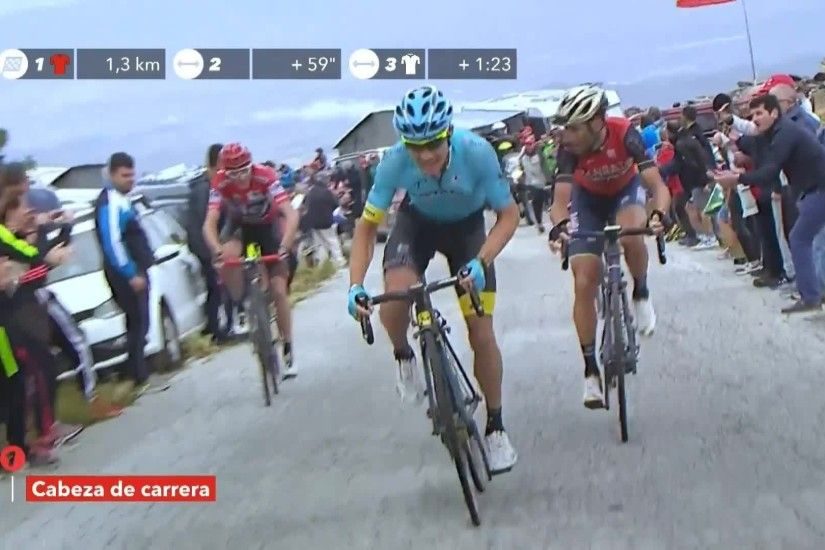 Miguel Angel Lopez claimed Stage 11 of La Vuelta as Chris Froome remained  in the red jersey.