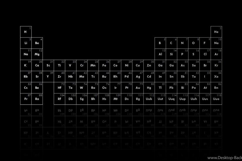 Periodic table of elements desktop wallpaper elements periodic table desktop background urtaz Choice Image