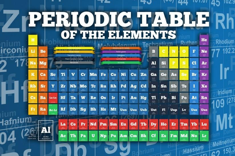 Periodic Table of Elements Wall Mural Photo Wallpaper