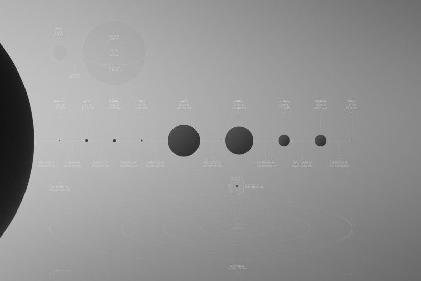 Astronomy Scales HD Wallpaper. « »