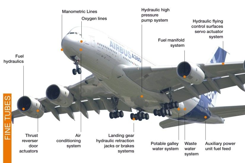 AIRBUS A380 Airliner Plane Airplane Transport (67) Wallpapers .