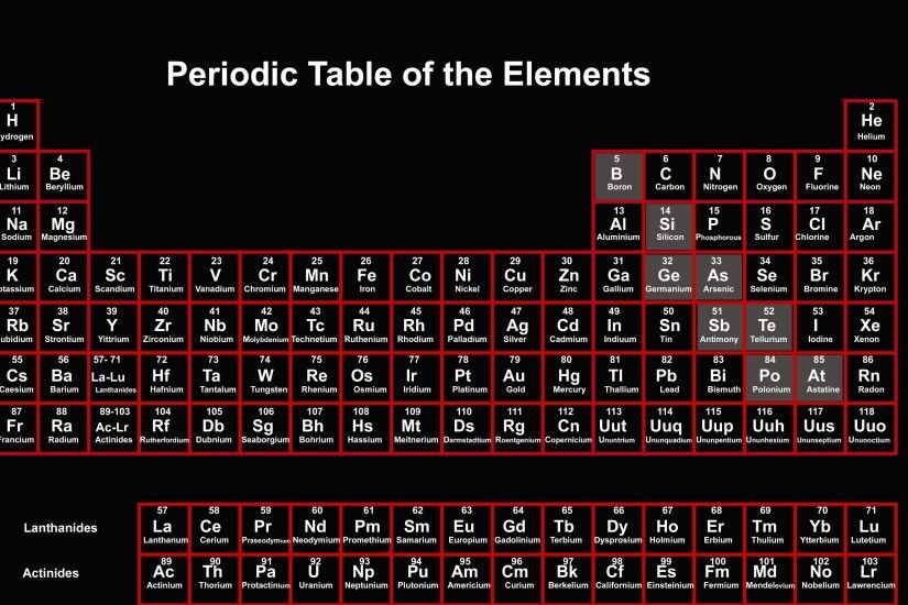Periodic table wallpaper image collections periodic table images periodic  table wallpaper 80 images 1920x1080 color periodic
