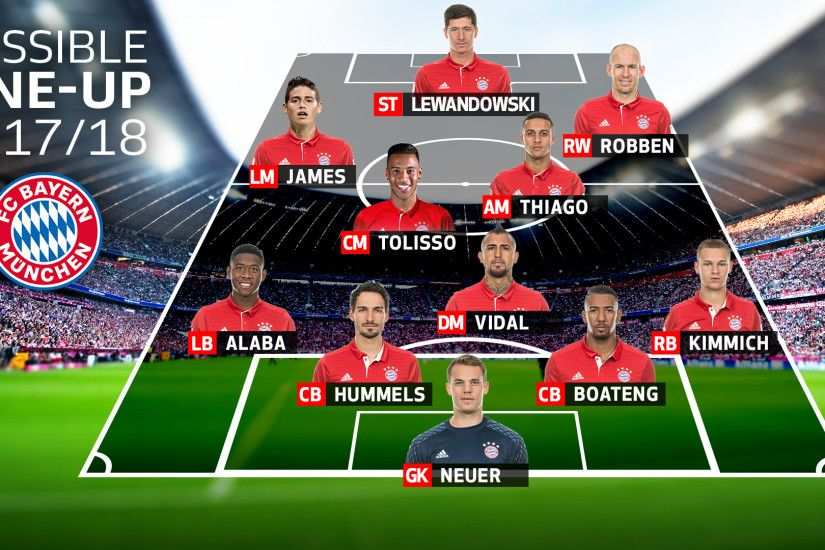 How Bayern 2017/18 might line up without Alonso and Lahm | bundesliga.com