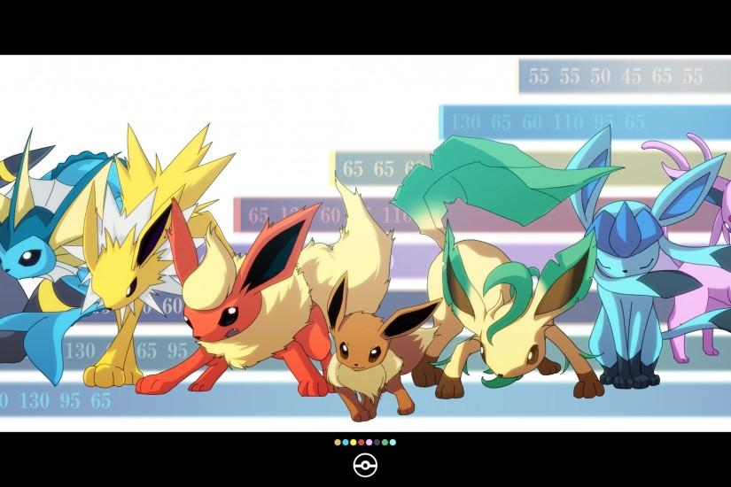 beautiful eevee wallpaper 2788x1424 download free