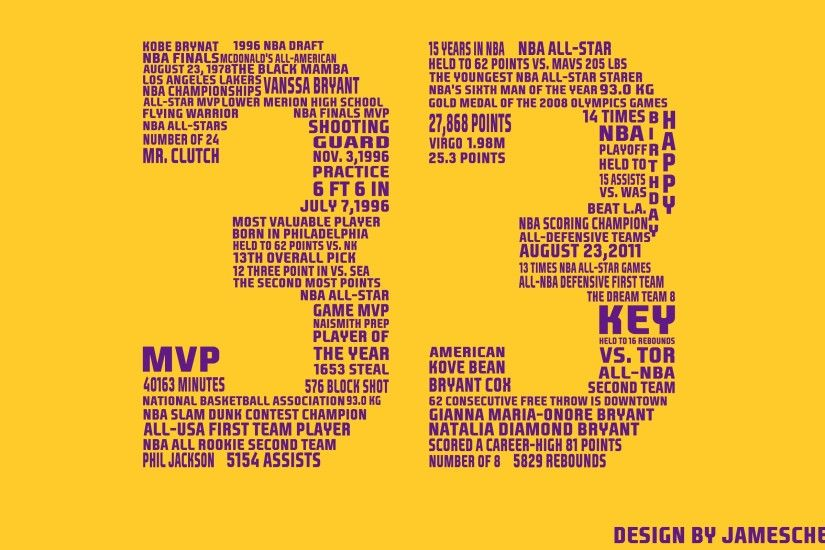 LOS ANGELES LAKERS nba basketball (39) wallpaper | 2560x1600 | 318917 |  WallpaperUP