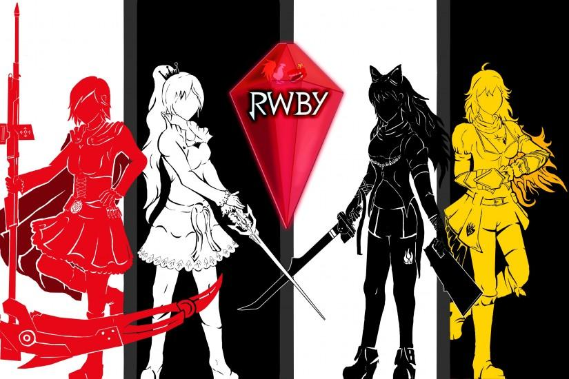 rwby wallpaper 3840x2160 tablet