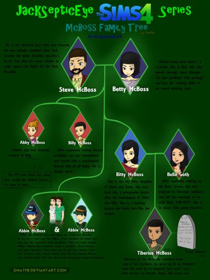 JackSepticEye Sims 4 Series - McBoss Family Tree by onatfb on .