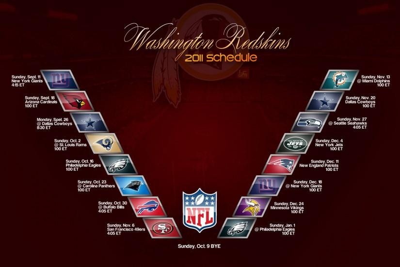 Redskins wallpaper Download free amazing wallpapers for