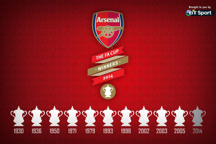 ... Arsenal Logo Wallpaper #6937948 ...