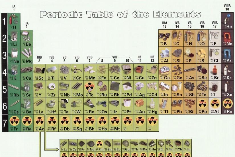 Download Wallpaper · Back. science periodic table ...