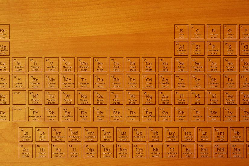 Periodic Table Wallpaper With All 118 Elements | Química | Pinterest | Periodic  table, Chemistry and Atomic number