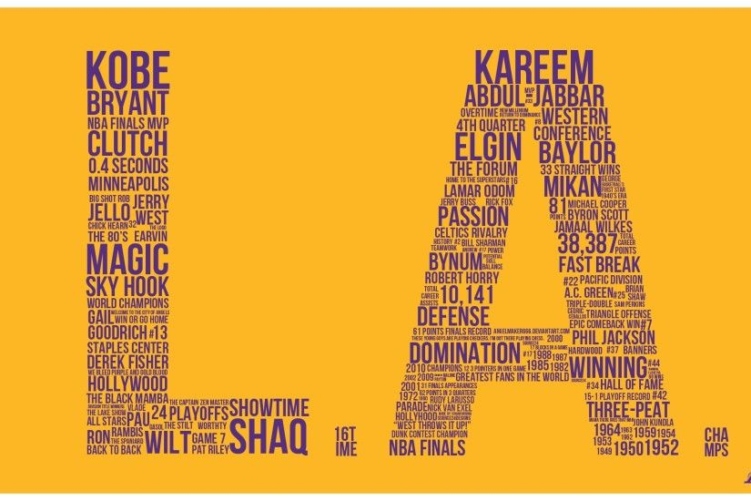 Desktop lakers logo wallpapers pictures.