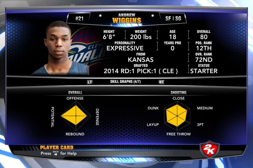 Andrew Wiggins (2014 no1 draft pick).