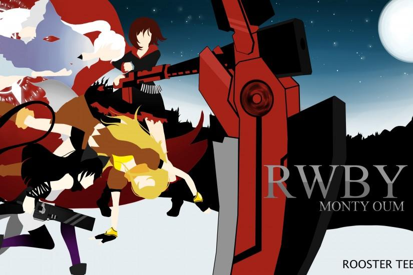 Rwby poster contest entry by LoveGamer