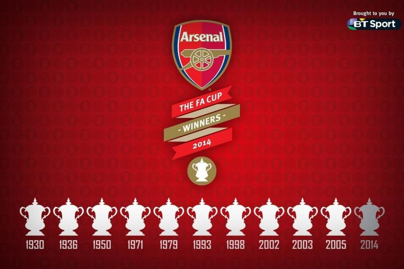 Wallpaper | Junior Wallpapers | Games & Downloads | Junior Gunners .