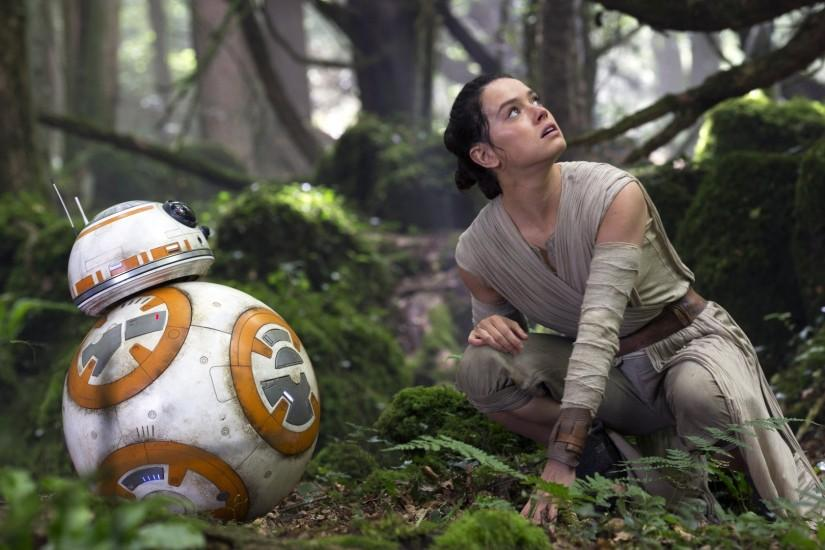 Star Wars The Force Awakens R2 D2 Rey Wallpapers | HD Wallpapers
