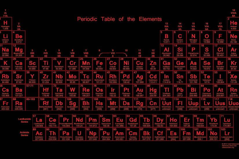 Neon Red Periodic Table Wallpaper