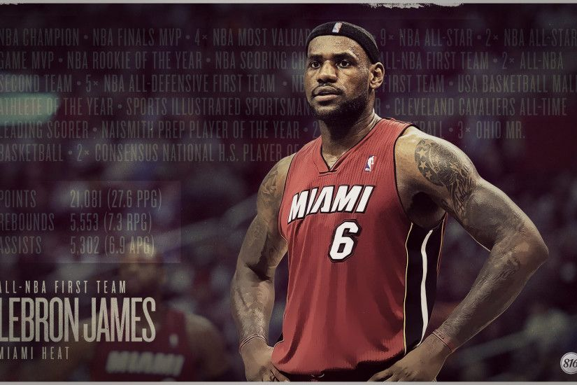 Top LeBron James Wallpapers
