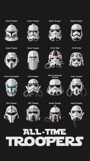 List of all Stormtroopers Wallpaper
