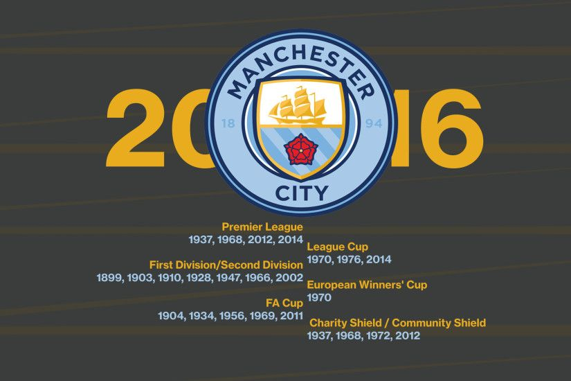 Manchester City Wallpaper on WallpaperGet.com ...