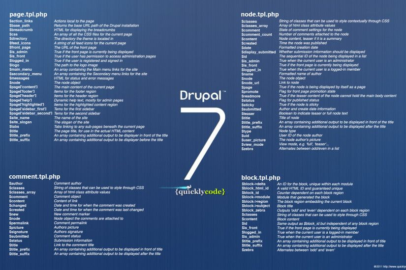 Drupal 7 Cheat Sheet