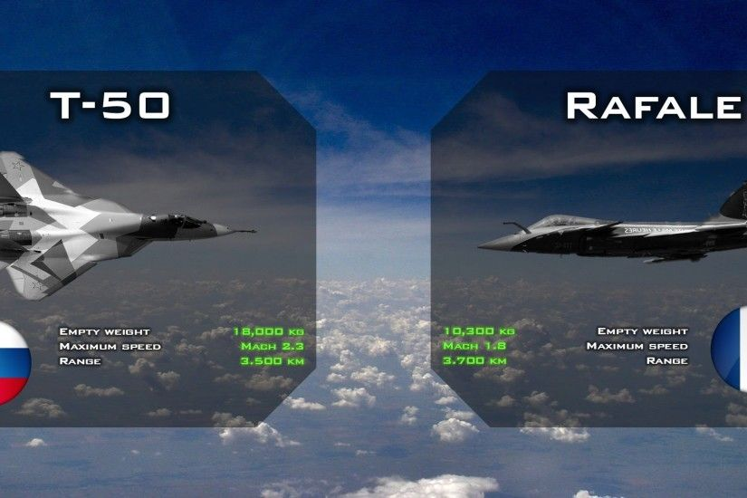 Sukhoi T-50 (Russia) vs Dassault Rafale (France) | That's your choice? -  YouTube