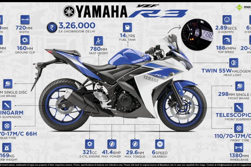 View Full Size. The Yamaha YZF-R3 ...