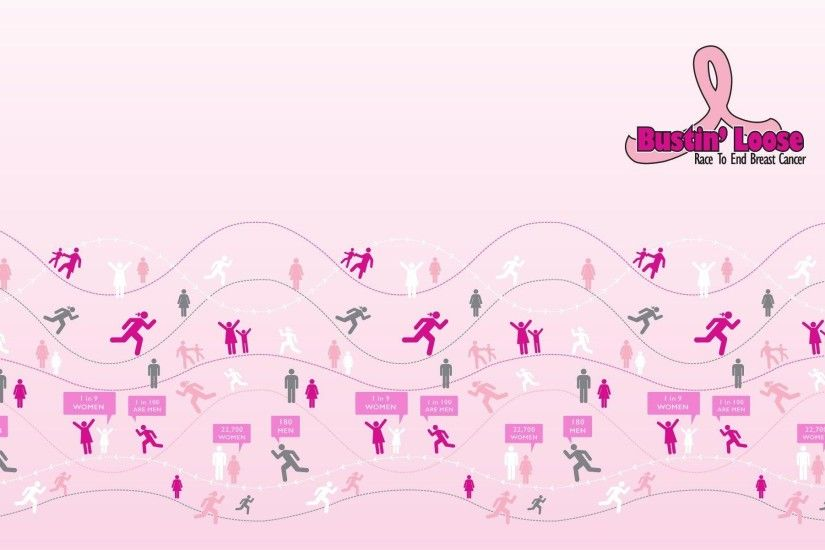 Bustin' Loose Race to End Breast Cancer | WALLPAPERS