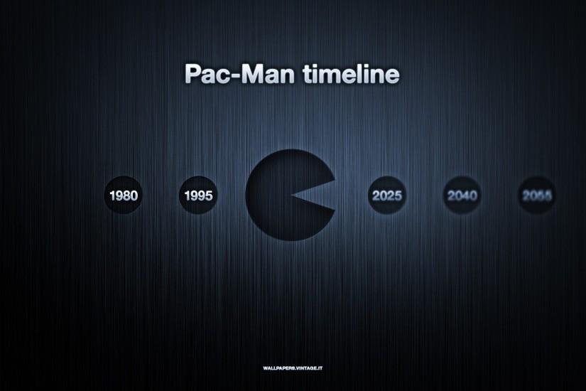 Pac-Man timeline wallpaper (celebrating PAC-MAN's 30th birthday .