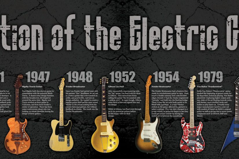 Evolution of the Electric Guitar | Earthly Mission