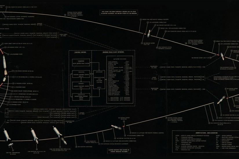3840X1080 Astronomy (page 2) - Pics about space