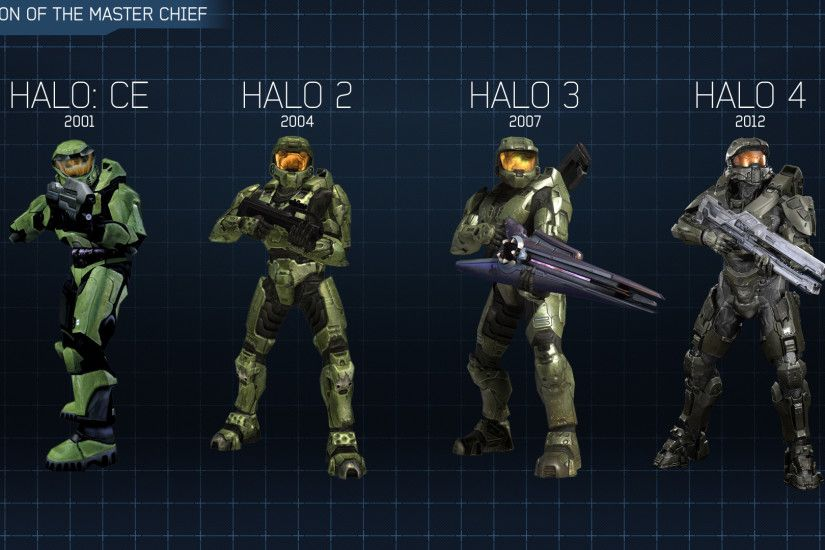 Halo Game Master Chief wallpaper a Source · Halo 4 Wallpaper 1080p 75 images