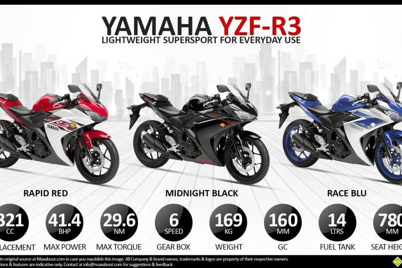 "Yamaha said in a statement that,""With all-new engine and chassis designs,  the YZF-R3 sports a solid combination of class-leading power and a  lightweight ..."