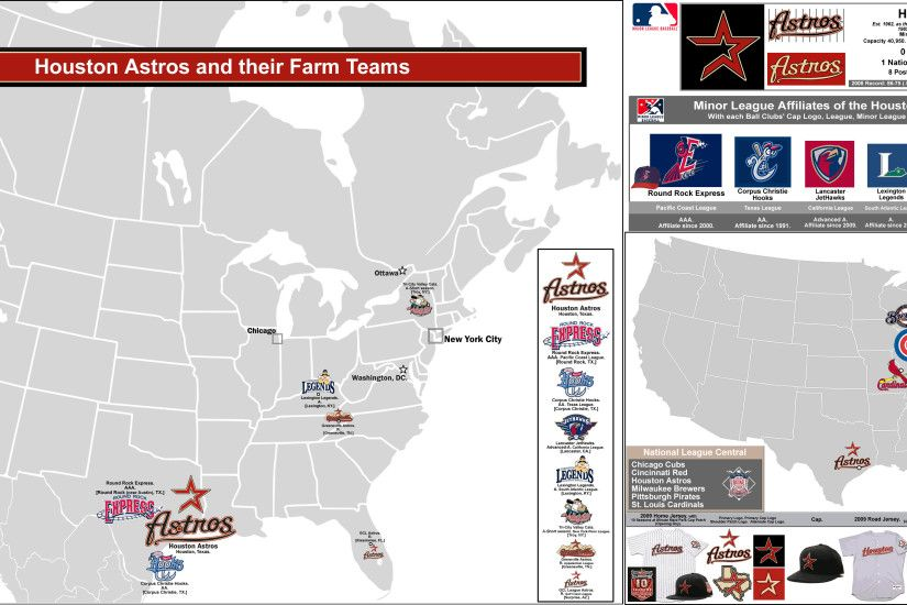 MLB Ball Clubs and their Minor League Affiliates: the Houston Astros.