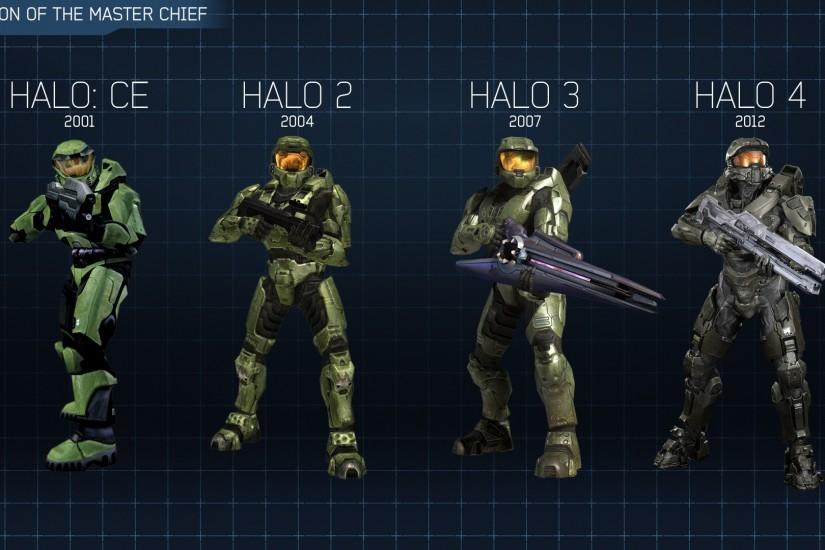 ... Full HD 1080p Halo Wallpapers HD, Desktop Backgrounds 1920x1080 .