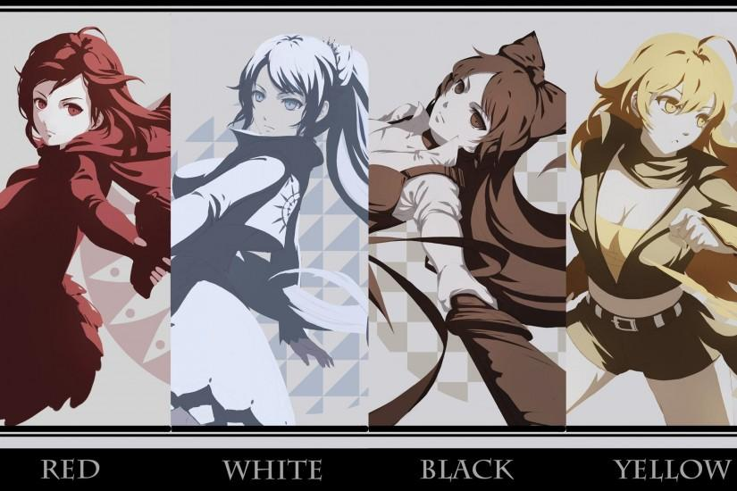 download free rwby wallpaper 1920x1200 for android